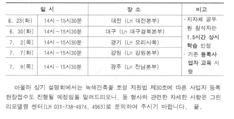 국토부 공공건축물 그린리모델링(2020년 3차주경사업) 추진관련 권역별 사업설명회 개최 안내