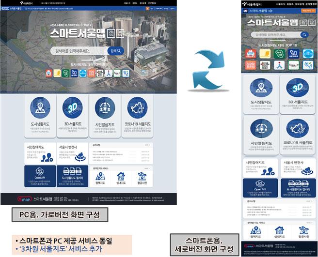 서울시, 3D로 입체적 구현 '디지털판 서울' S-Map 7. 1 공개