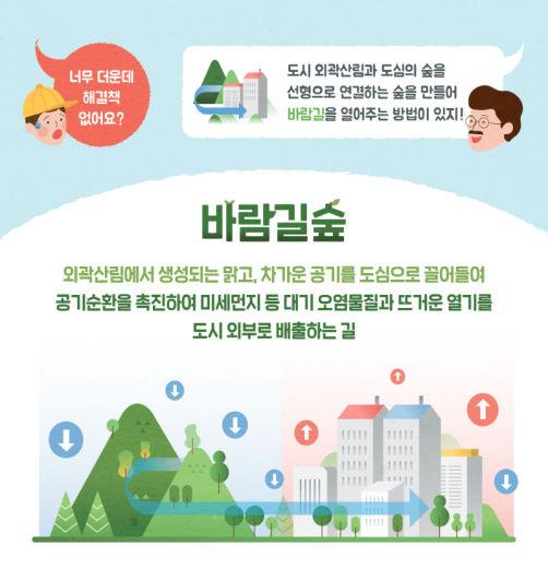 관악산‧북한산 신선한 공기 도심으로…서울시 `바람길 숲` 첫 조성
