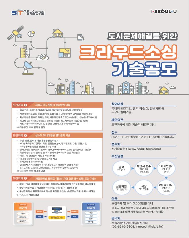 서울기술연구원, `도시문제해결 기술공모` 접수…최대 3천만 원 시상